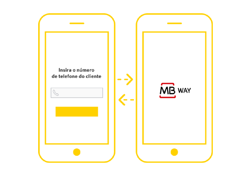 Touch2Pay MB WAY | Banco Montepio